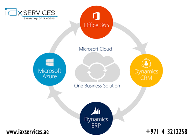 Microsoft Azure Cloud Service