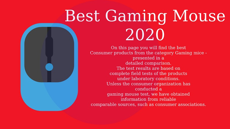 Gaming Mouse 2020